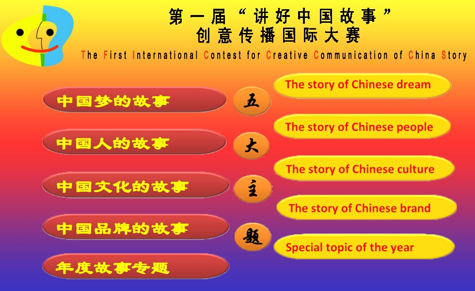 讲好中国故事创意传播国际大赛