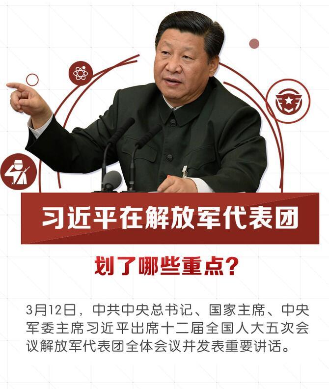 习近平在解放军代表团划了哪些重点?