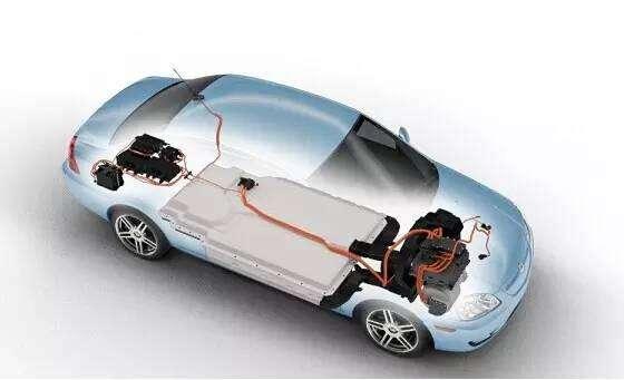 随着我国新能源汽车市场的逐步扩大,动力电池的需求量也将随之增加.
