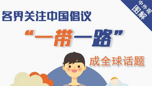 """【图解】各界关注中国倡议 """"一带一路""""成全球话题"""