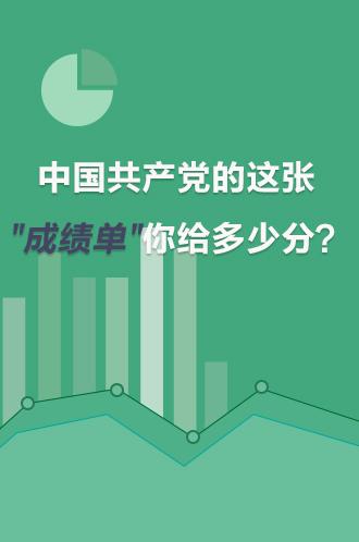 中國共産黨的這張'成績單' 你給多少分?
