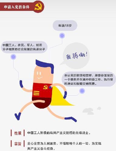 如何做一名合格的中国共产党党员?