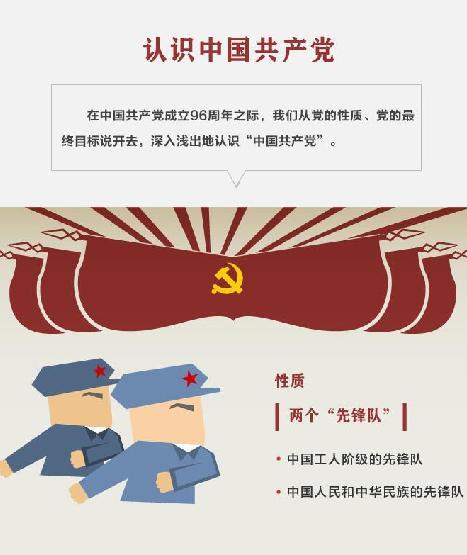 认识中国共产党