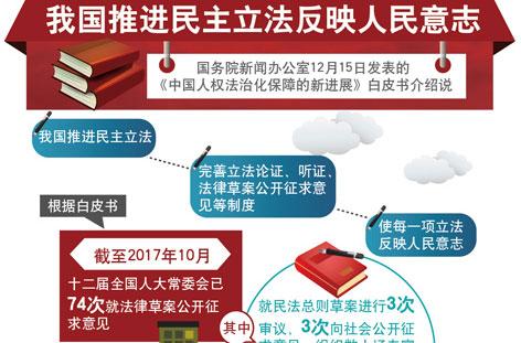 中国人权法治化保障不断迈上新台阶