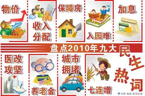Chine : neuf mots clés mettant l'accent sur la vie de la population en 2010