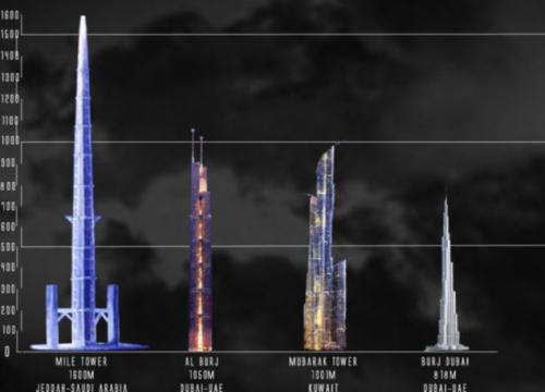 L'Arabie Saoudite va construire la plus haute tour du monde(2)