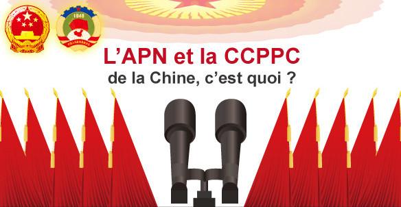 L'APN et la CCPPC de la Chine, c'est quoi ?
