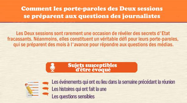 Comment les porte-paroles des Deux sessions se préparent aux questions des journalistes