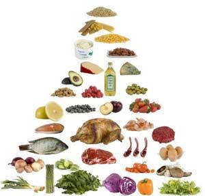 Abnehmen Mit Wenig Kohlenhydraten