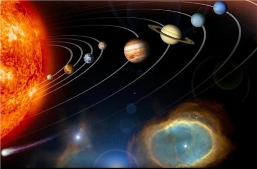 reihe der planeten