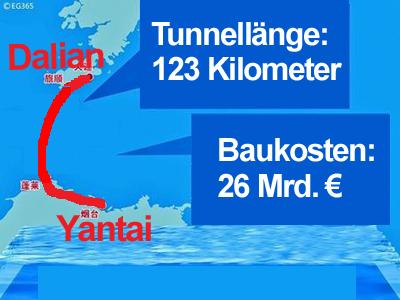 China Germanchinaorgcn China Plant Längsten Tunnel Der Welt