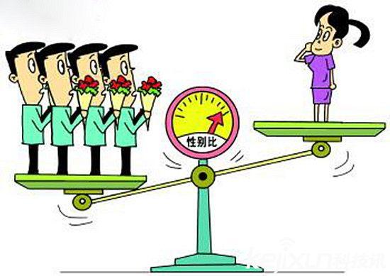 Chinas single frauen