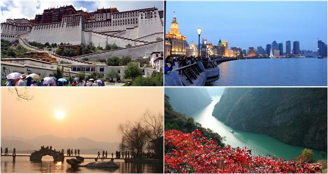Zehn obligatorische Reiseattraktionen für ausländische Touristen in China
