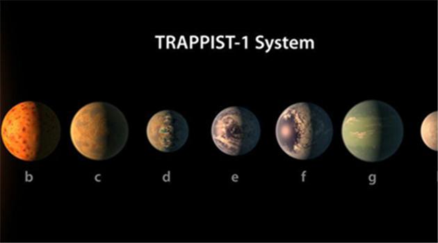 Forscher entdecken sieben neue Exoplaneten