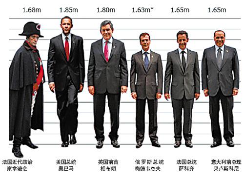 韓国人の身長が100年で12センチ...