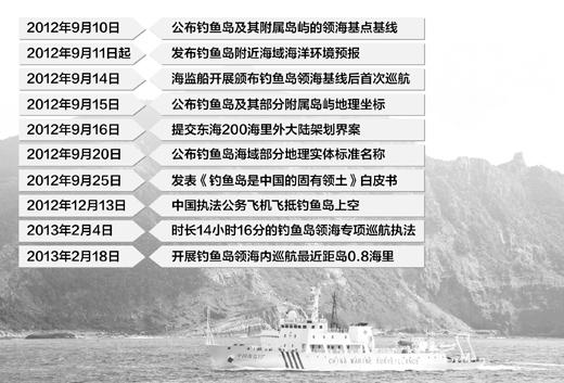 中国の釣魚島主権維持 最近の10大措置が発表