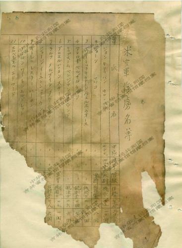 鞍山宪兵队的一份报告中,记载了1944年日军击落美军轰炸机后捕获的俘虏名单,及对美军被俘人员的审讯记录。
