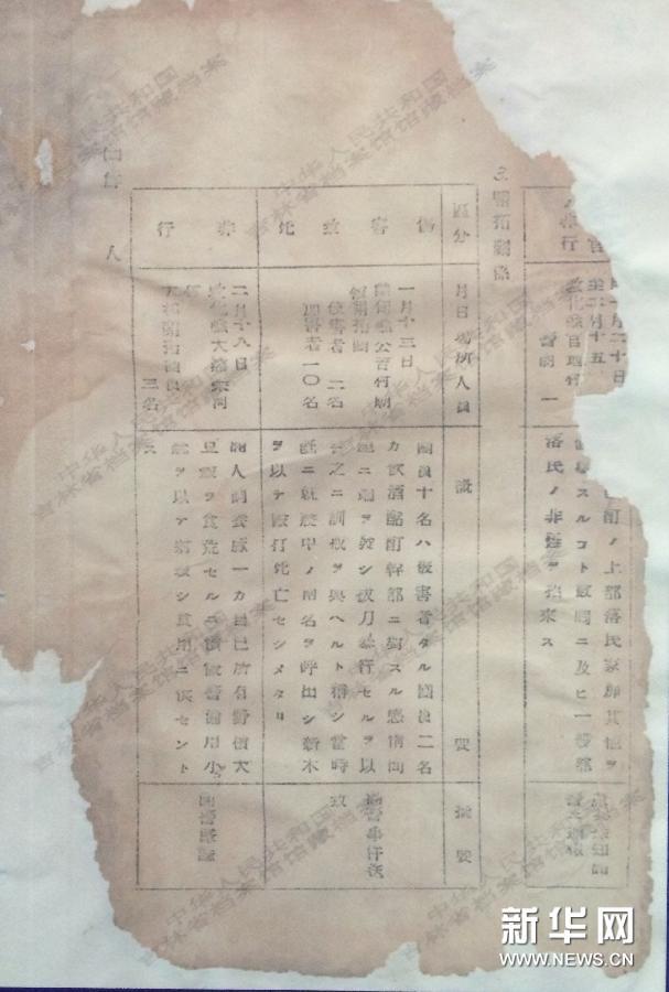 新京憲兵隊「思想対策月報(第二號)」