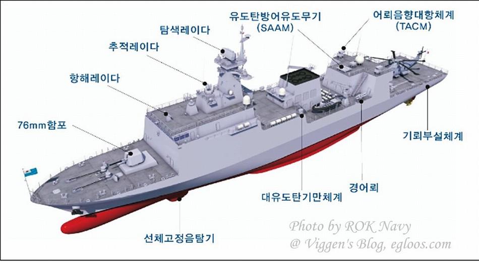 韓国の3000トン級機雷敷設艦が進...