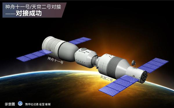 中国の有人宇宙船「神舟11号」、...