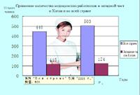 Сравнение количества медицинских работников в западной части Китая и во всей стране