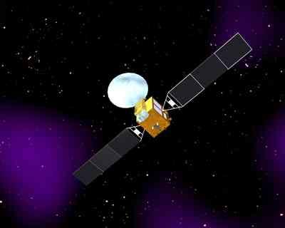Навигационный спутник «Бэйдоу»