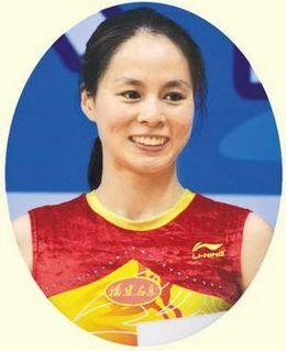 (Олимпиада-2012) Спортсменки, способные завоевать золотые медали - Хуан Шаньшань