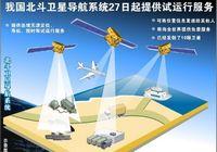 Подъем космических сил Китая бросает вызов США, Западной Европе, России и Японии