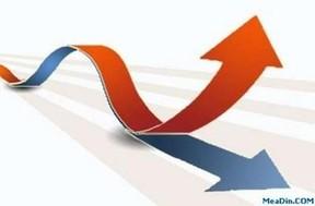 АБР скорректировал прогноз экономического роста Китая в 2013 г с 8,2 до 7,6 проц