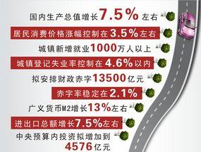 Доклад о работе правительства: шесть цифр отмечают трудные задачи реформ