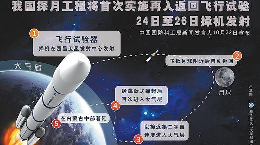 В Китае скоро будет запущен опытный летающий аппарат, который должен приблизиться к Луне и возвратиться на Землю