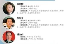 4-й пленум ЦК КПК 18-го созыва одобрил решение о лишении членства в КПК 6 бывших высокопоставленных чиновников