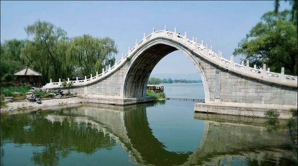 История Пекина: Бывшая императорская река стала золотой рекой