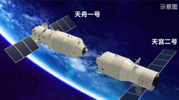 Пилотируемая космонавтика: погоня за мечтой о космосе