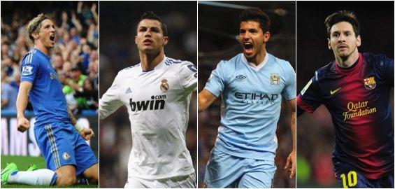 Top 10 futbolistas que tienen el salario anual más alto, C. Ronaldo gana el primer puesto