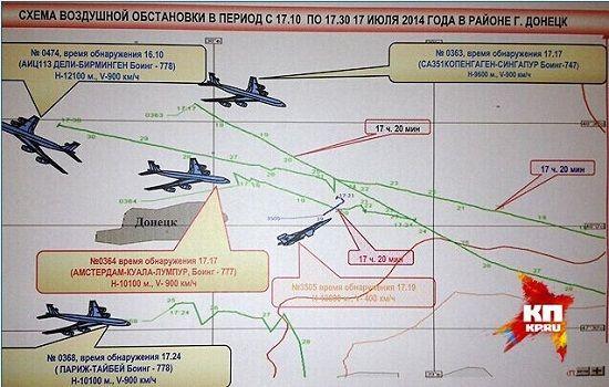 Rusia revela que caza ucraniano volaba cerca de avión malasio antes de la caída