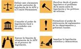 El proyecto de la proposición de enmienda de la Ley de Legislación