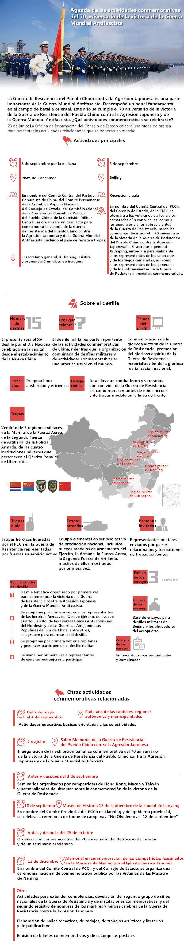 Agenda de las actividades conmemorativas del 70 aniversario de la victoria de la Guerra Mundial Antifascista