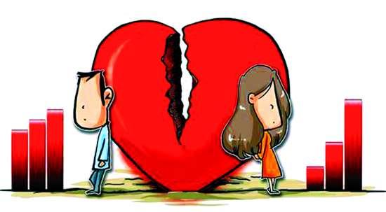Aumento de la tasa de divorcios en China: una señal de progreso social