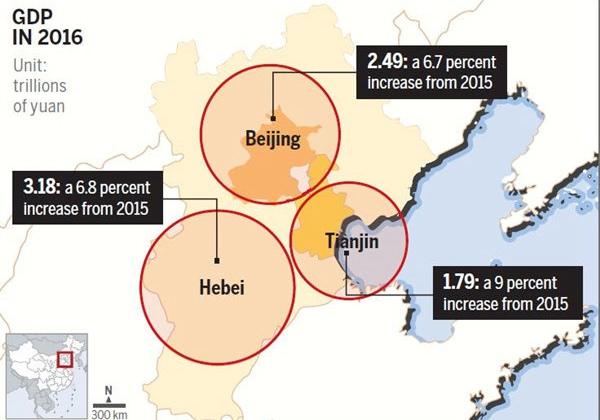 La región Beijing-Tianjin-Hebei será el nuevo motor de crecimiento de China