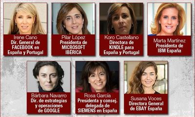 Mujeres directivas españolas