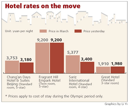 City hotels cut rates for max bookings
