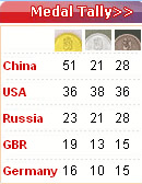 Country rank by gold medals won (top 5)