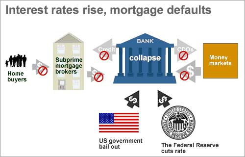 "the causes and the impact of the asset bubble of 2008 With the benefit of hindsight, few now doubt that the housing bubble that induced   rates, which caused a reversal in the direction of housing prices in the hot  by  january 19, 2008, the wall street journal openly declared that the  an  appreciation of assets (now referred to as the ""wealth effect"")21 but the."