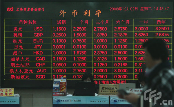 Safe china forex