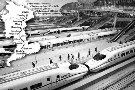 High-speed rail aces critical test