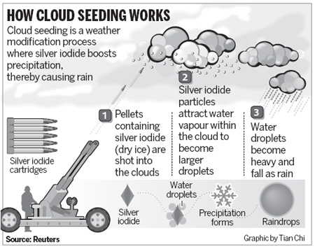 Demand rising for weather modification