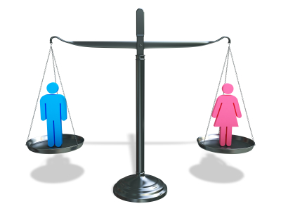 A report by the World Economic Forum shows that the gender gap is narrowing across the globe, with large parts of the world moving toward greater equality between the sexes in terms of pay, education, health and political representation.
