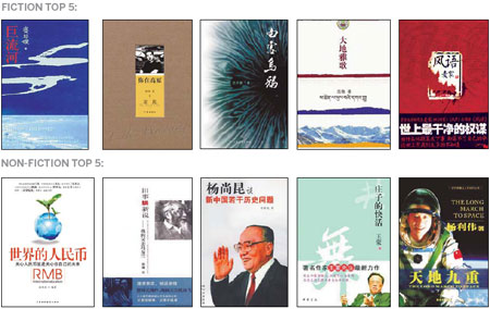 Best Books Picked By Critics In 2010 China Org Cn