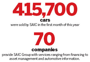 Top automaker SAIC to suspend share trading - China org cn